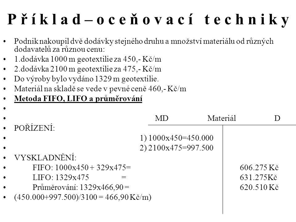 MATERIÁLNÁKLADY 1) 1000x460=460.0003a) 1329x460=611.340 2) 2100x460=966.000 OCEŇOVACÍ ODCHYLKY K MAT.