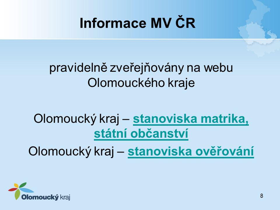 HESLA pro přihlášení JMÉNOHESLO 21_20060109MvCr09 ověřování mat21301MVcr21 ověřování + matrika 9