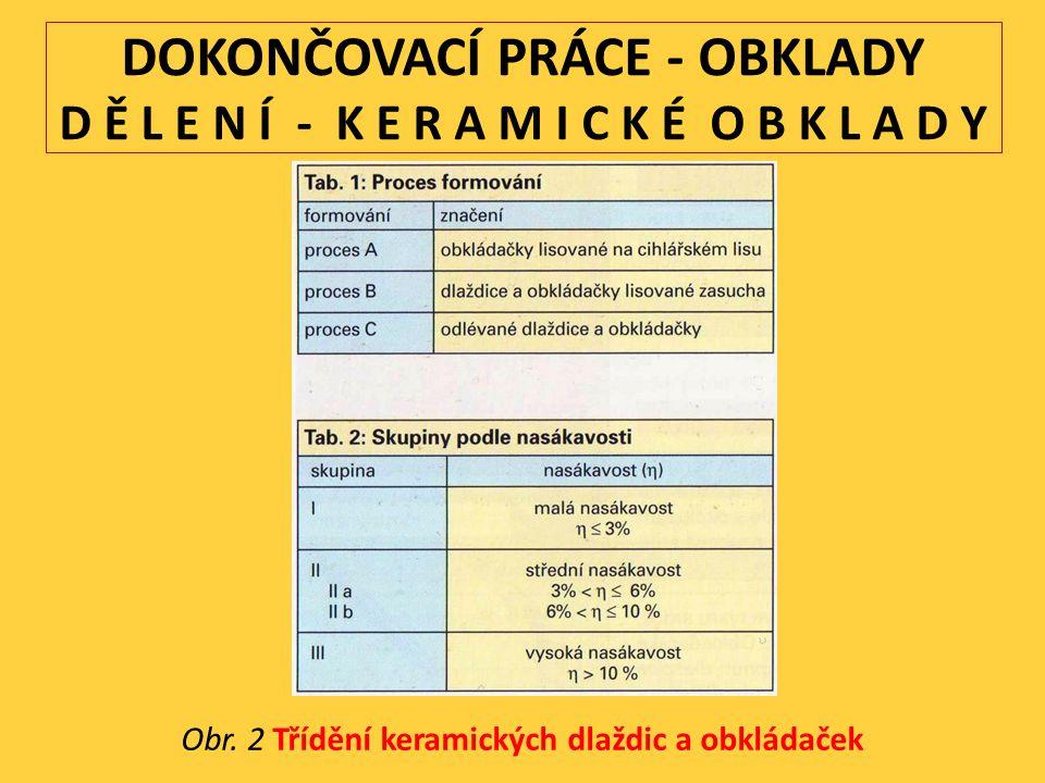 DOKONČOVACÍ PRÁCE - OBKLADY D Ě L E N Í - K E R A M I C K É O B K L A D Y Obr.