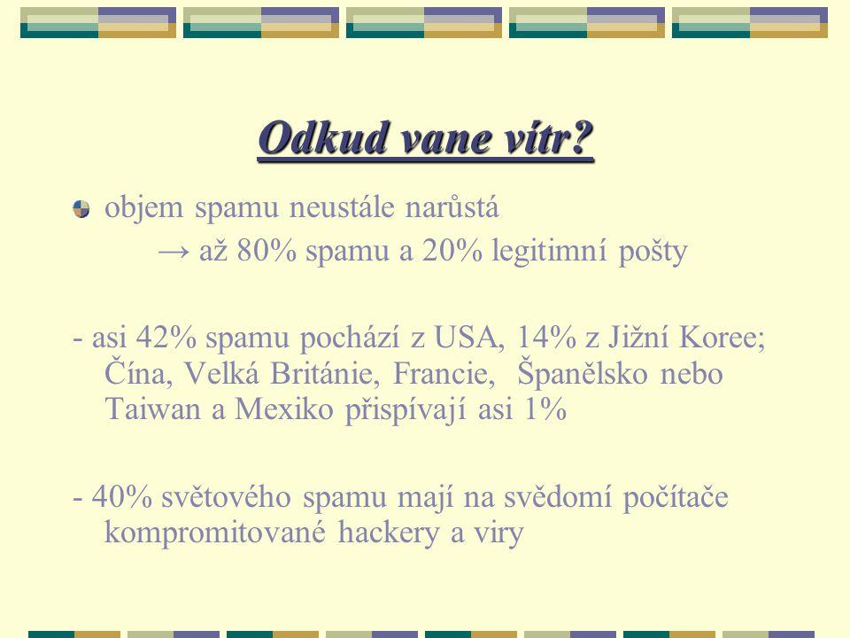 Odkud vane vítr? objem spamu neustále narůstá → až 80% spamu a 20% legitimní pošty - asi 42% spamu pochází z USA, 14% z Jižní Koree; Čína, Velká Britá