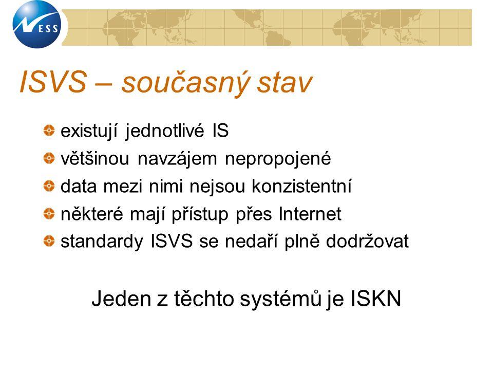 ISVS – současný stav existují jednotlivé IS většinou navzájem nepropojené data mezi nimi nejsou konzistentní některé mají přístup přes Internet standa