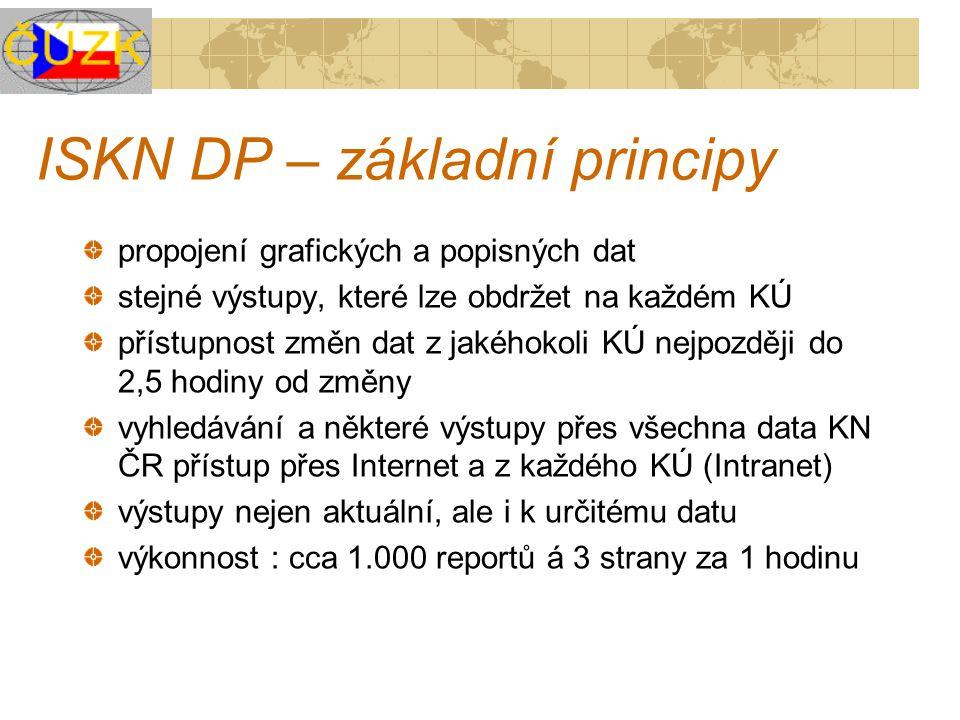ISKN DP – základní principy propojení grafických a popisných dat stejné výstupy, které lze obdržet na každém KÚ přístupnost změn dat z jakéhokoli KÚ n