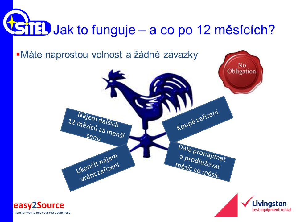 easy2Source A better way to buy your test equipment Jak to funguje – a co po 12 měsících.