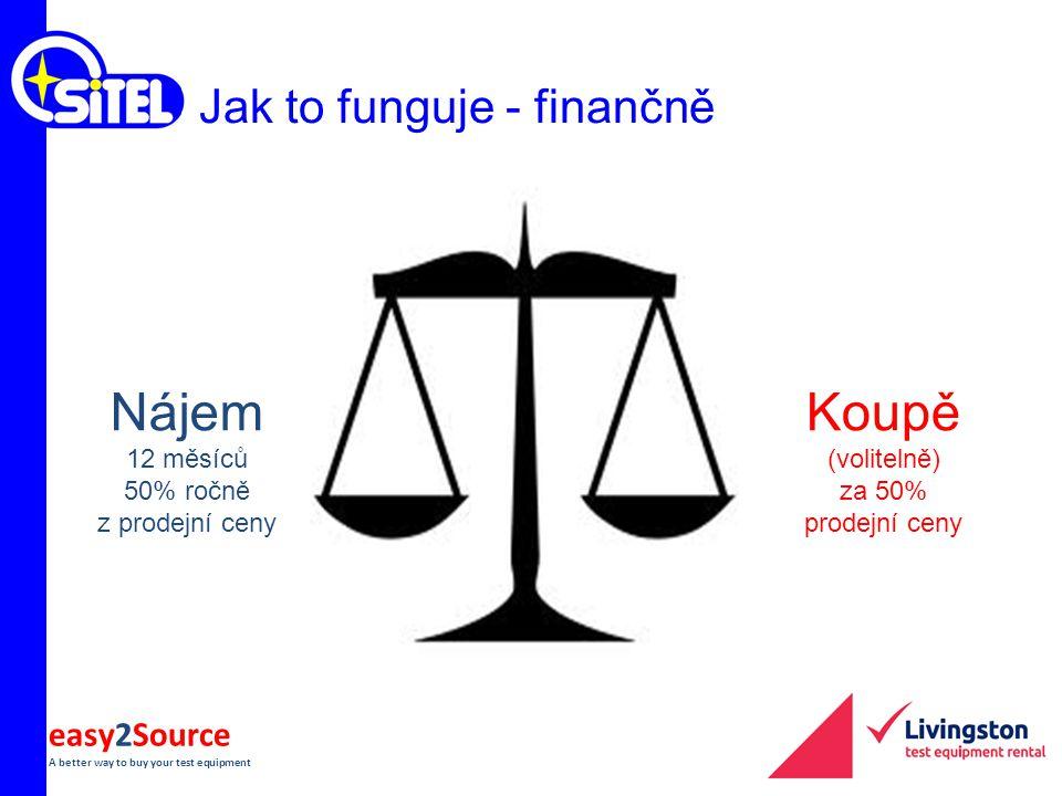 easy2Source A better way to buy your test equipment Jak to funguje - finančně Nájem 12 měsíců 50% ročně z prodejní ceny Koupě (volitelně) za 50% prode
