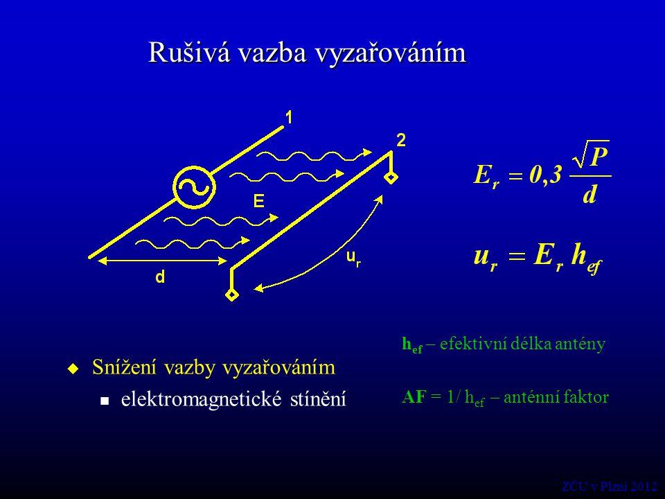 Rušivá vazba vyzařováním  Snížení vazby vyzařováním elektromagnetické stínění ZČU v Plzni 2012 h ef – efektivní délka antény AF = 1/ h ef – anténní f