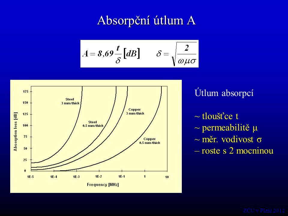 Absorpční útlum A Útlum absorpcí ~ tloušťce t ~ permeabilitě μ ~ měr. vodivost σ – roste s 2 mocninou ZČU v Plzni 2012