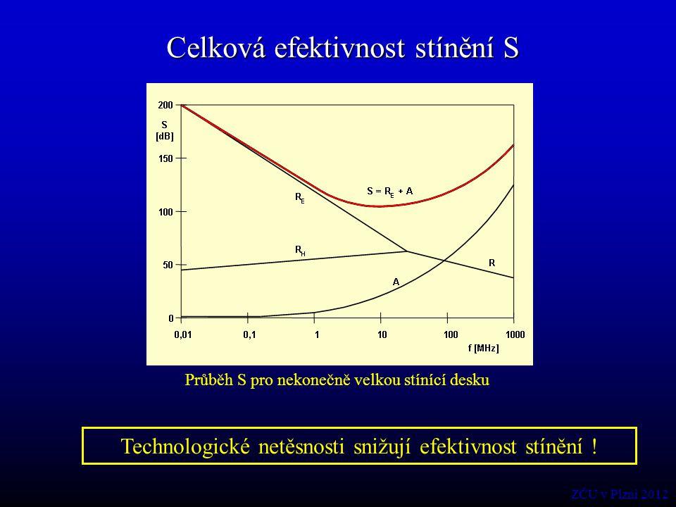 Celková efektivnost stínění S Technologické netěsnosti snižují efektivnost stínění ! Průběh S pro nekonečně velkou stínící desku ZČU v Plzni 2012