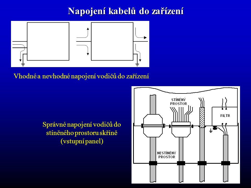 Napojení kabelů do zařízení Vhodné a nevhodné napojení vodičů do zařízení Správné napojení vodičů do stíněného prostoru skříně (vstupní panel)