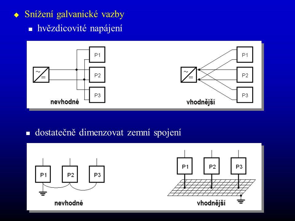  Snížení galvanické vazby neslučovat signály galvanicky oddělit potenciály, oddělené napájení nevhodnévhodnější nevhodné vhodnější ZČU v Plzni 2012