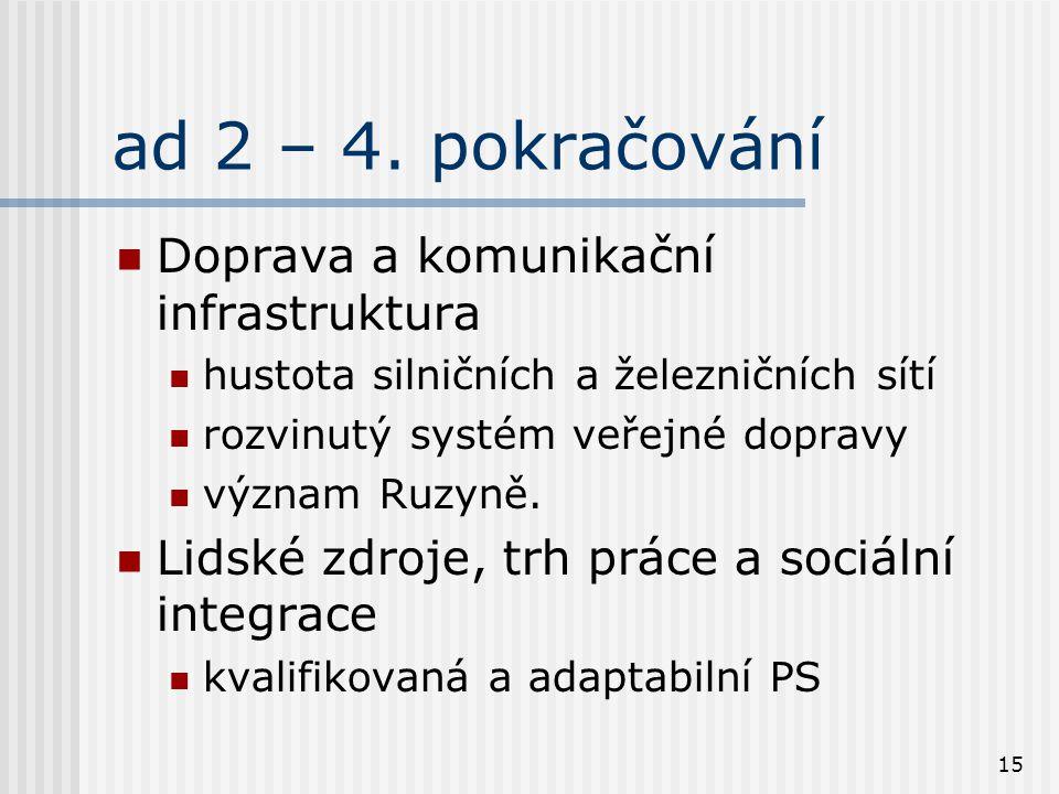 15 ad 2 – 4. pokračování Doprava a komunikační infrastruktura hustota silničních a železničních sítí rozvinutý systém veřejné dopravy význam Ruzyně. L