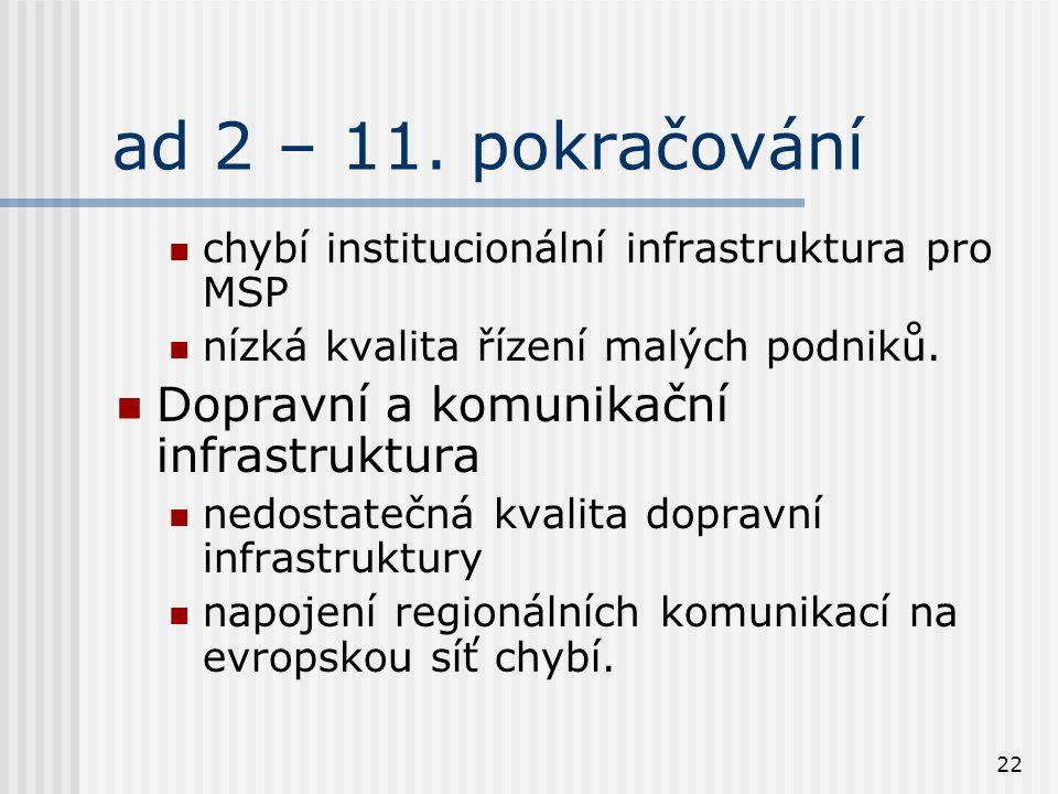 22 ad 2 – 11. pokračování chybí institucionální infrastruktura pro MSP nízká kvalita řízení malých podniků. Dopravní a komunikační infrastruktura nedo