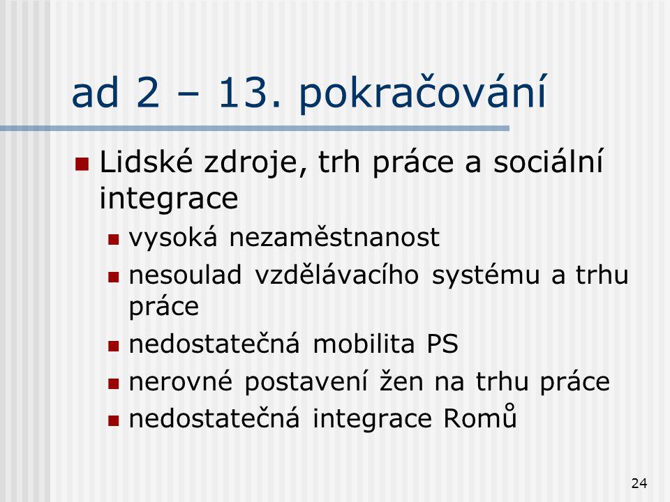 24 ad 2 – 13. pokračování Lidské zdroje, trh práce a sociální integrace vysoká nezaměstnanost nesoulad vzdělávacího systému a trhu práce nedostatečná
