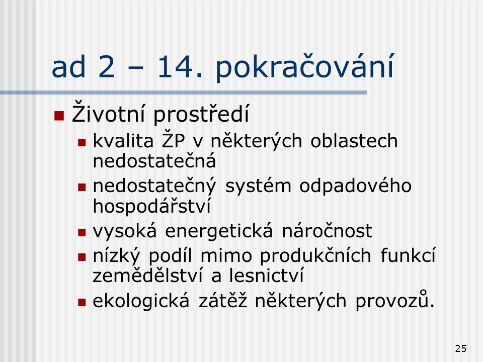 25 ad 2 – 14. pokračování Životní prostředí kvalita ŽP v některých oblastech nedostatečná nedostatečný systém odpadového hospodářství vysoká energetic