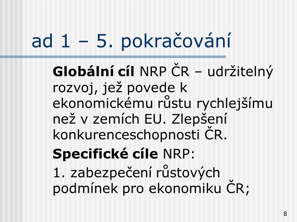 8 ad 1 – 5. pokračování Globální cíl NRP ČR – udržitelný rozvoj, jež povede k ekonomickému růstu rychlejšímu než v zemích EU. Zlepšení konkurenceschop