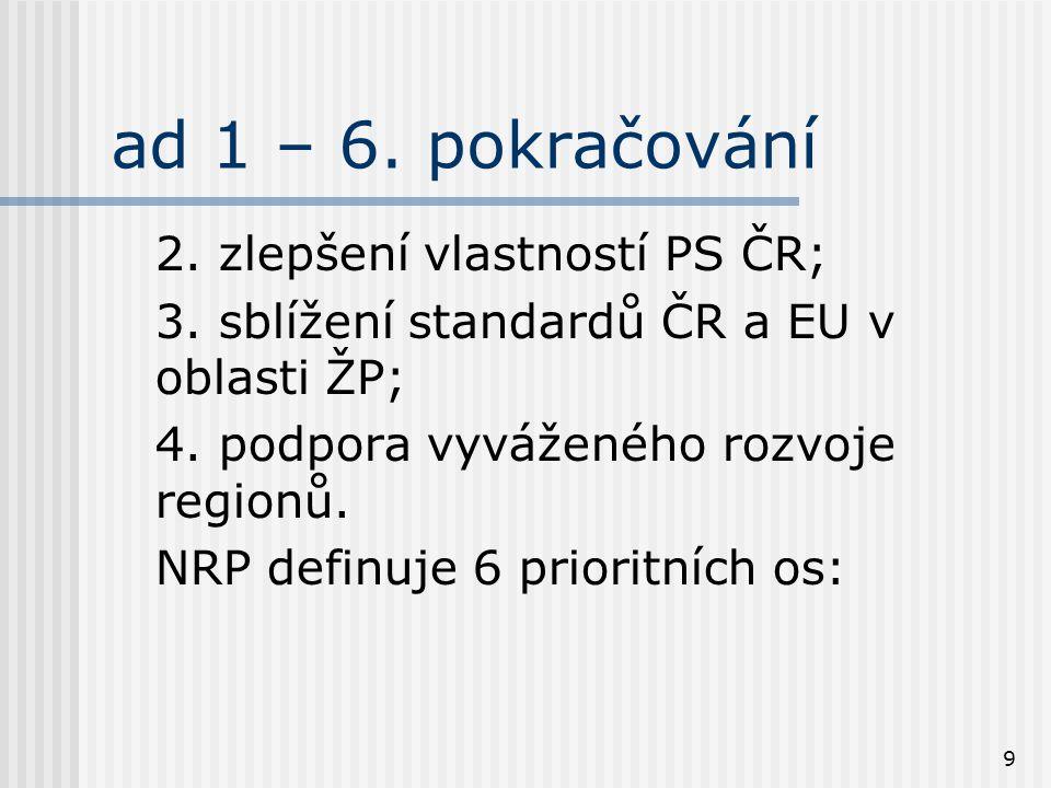 9 ad 1 – 6. pokračování 2. zlepšení vlastností PS ČR; 3. sblížení standardů ČR a EU v oblasti ŽP; 4. podpora vyváženého rozvoje regionů. NRP definuje