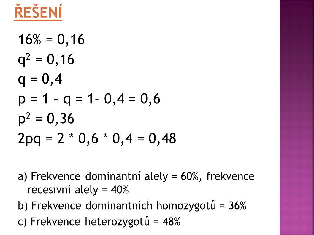 ŘEŠENÍ 16% = 0,16 q 2 = 0,16 q = 0,4 p = 1 – q = 1- 0,4 = 0,6 p 2 = 0,36 2pq = 2 * 0,6 * 0,4 = 0,48 a) Frekvence dominantní alely = 60%, frekvence recesivní alely = 40% b) Frekvence dominantních homozygotů = 36% c) Frekvence heterozygotů = 48%