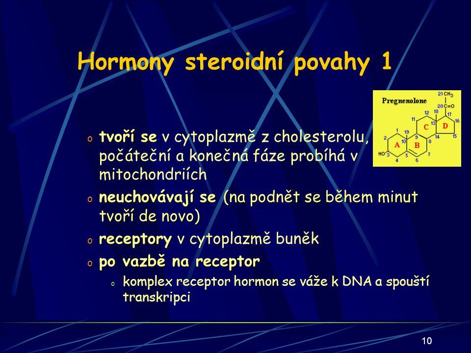 10 Hormony steroidní povahy 1 o tvoří se o tvoří se v cytoplazmě z cholesterolu, počáteční a konečná fáze probíhá v mitochondriích o neuchovávají se (na podnět se během minut tvoří de novo) o receptory o receptory v cytoplazmě buněk o po vazbě na receptor o komplex receptor hormon se váže k DNA a spouští transkripci