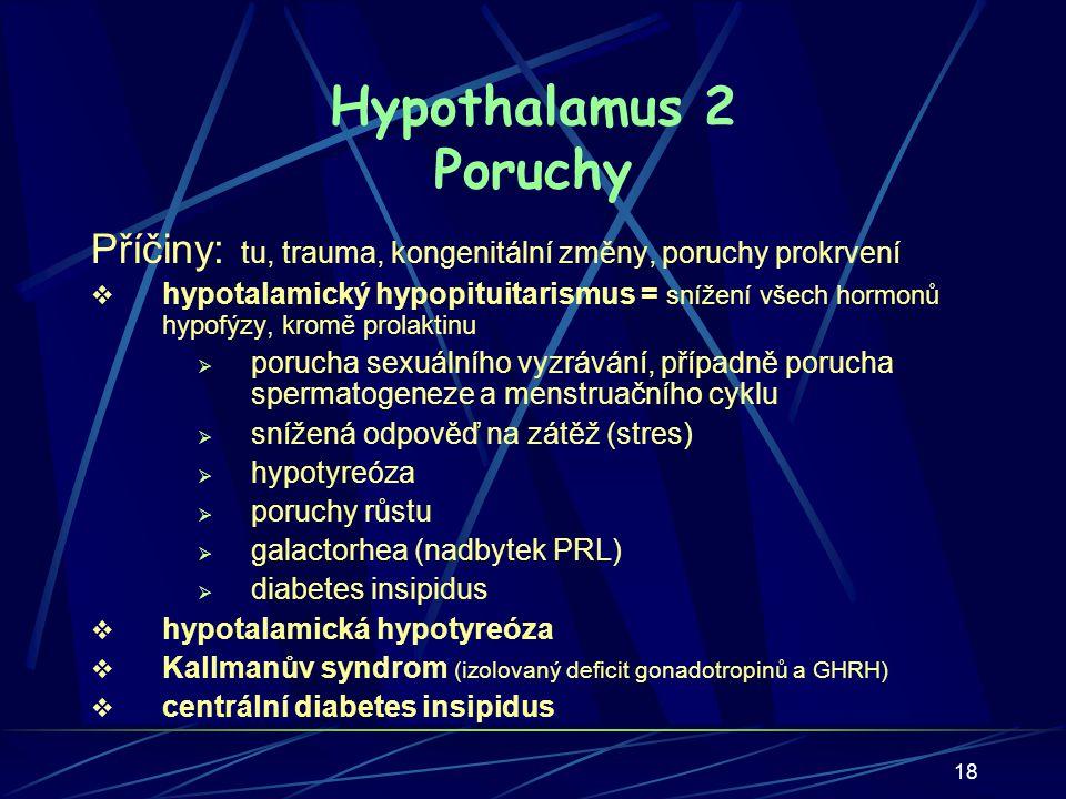 18 Hypothalamus 2 Poruchy Příčiny: tu, trauma, kongenitální změny, poruchy prokrvení  hypotalamický hypopituitarismus = snížení všech hormonů hypofýzy, kromě prolaktinu  porucha sexuálního vyzrávání, případně porucha spermatogeneze a menstruačního cyklu  snížená odpověď na zátěž (stres)  hypotyreóza  poruchy růstu  galactorhea (nadbytek PRL)  diabetes insipidus  hypotalamická hypotyreóza  Kallmanův syndrom (izolovaný deficit gonadotropinů a GHRH)  centrální diabetes insipidus