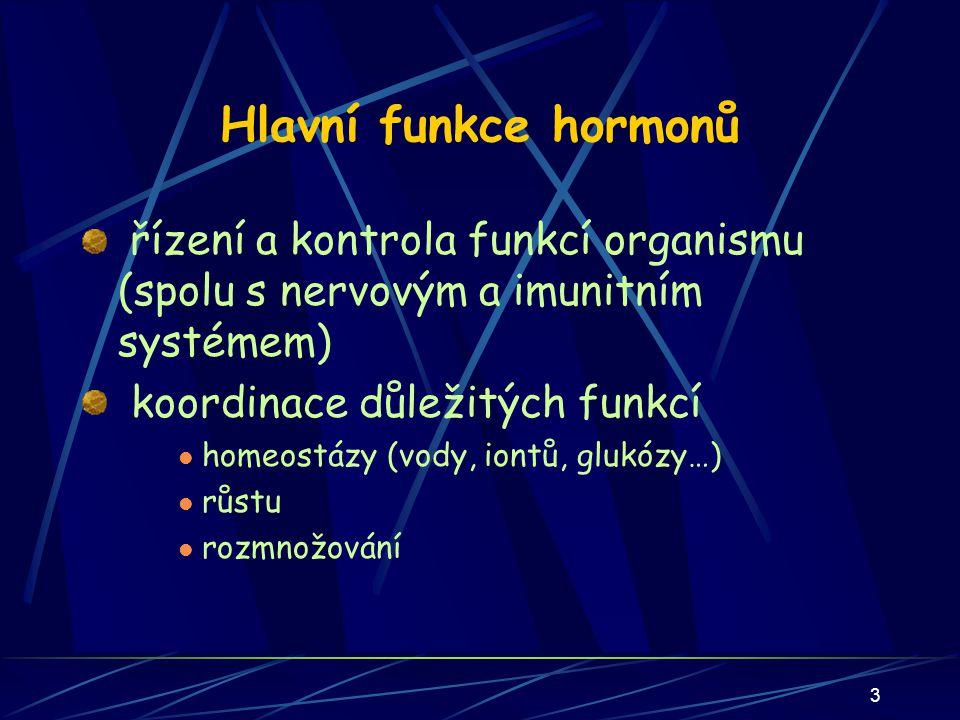 3 Hlavní funkce hormonů řízení a kontrola funkcí organismu (spolu s nervovým a imunitním systémem) koordinace důležitých funkcí homeostázy (vody, iontů, glukózy…) růstu rozmnožování