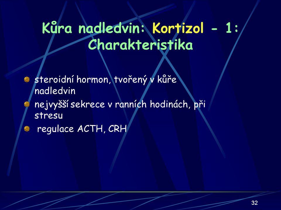 32 Kůra nadledvin: Kortizol - 1: Charakteristika steroidní hormon, tvořený v kůře nadledvin nejvyšší sekrece v ranních hodinách, při stresu regulace ACTH, CRH