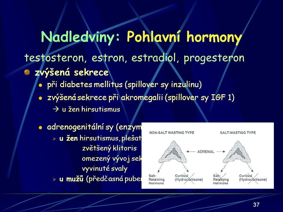 37 Nadledviny: Pohlavní hormony testosteron, estron, estradiol, progesteron zvýšená sekrece při diabetes mellitus (spillover sy inzulinu) zvýšená sekrece při akromegalii (spillover sy IGF 1)  u žen hirsutismus adrenogenitální sy (enzymatický blok tvorby kortizolu)  u žen hirsutismus, plešatost zvětšený klitoris omezený vývoj sekundárních ženských pohl.