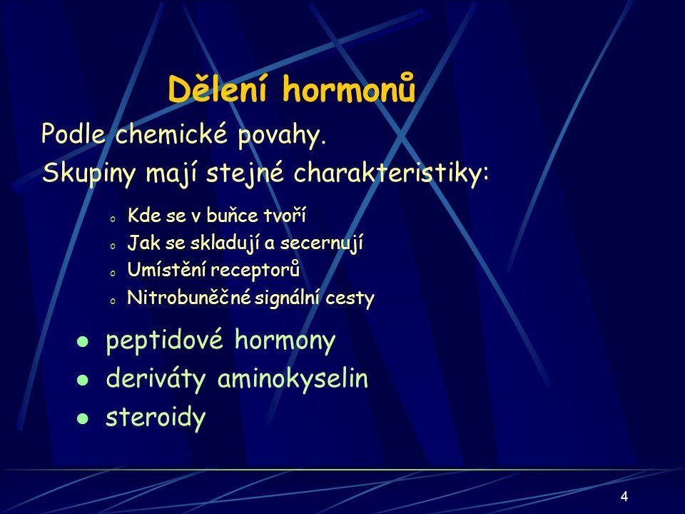 4 Dělení hormonů Podle chemické povahy.