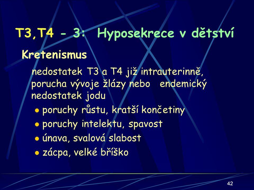 42 T3,T4 - 3: Hyposekrece v dětství Kretenismus nedostatek T3 a T4 již intrauterinně, porucha vývoje žlázy nebo endemický nedostatek jodu poruchy růstu, kratší končetiny poruchy intelektu, spavost únava, svalová slabost zácpa, velké bříško