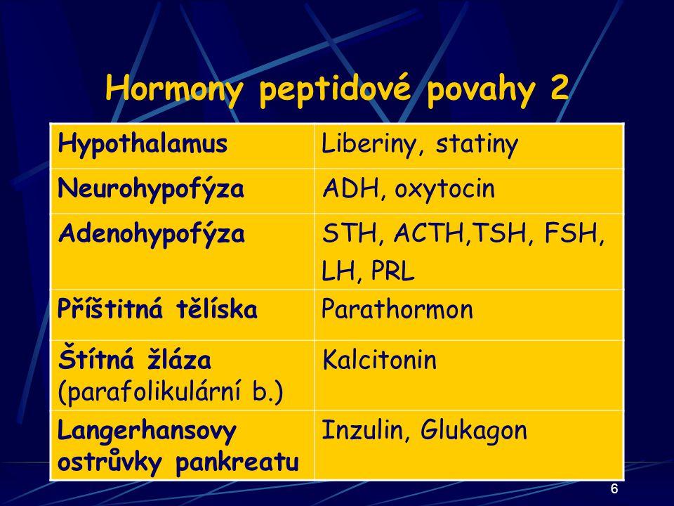 6 Hormony peptidové povahy 2 HypothalamusLiberiny, statiny NeurohypofýzaADH, oxytocin AdenohypofýzaSTH, ACTH,TSH, FSH, LH, PRL Příštitná tělískaParathormon Štítná žláza (parafolikulární b.) Kalcitonin Langerhansovy ostrůvky pankreatu Inzulin, Glukagon