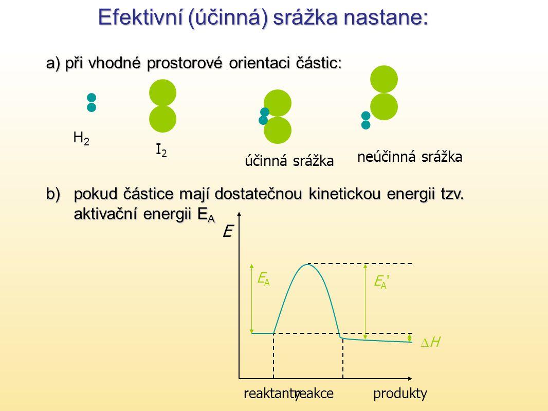 Efektivní (účinná) srážka nastane: a) při vhodné prostorové orientaci částic: I2I2 účinná srážka neúčinná srážka H2H2 b)pokud částice mají dostatečnou