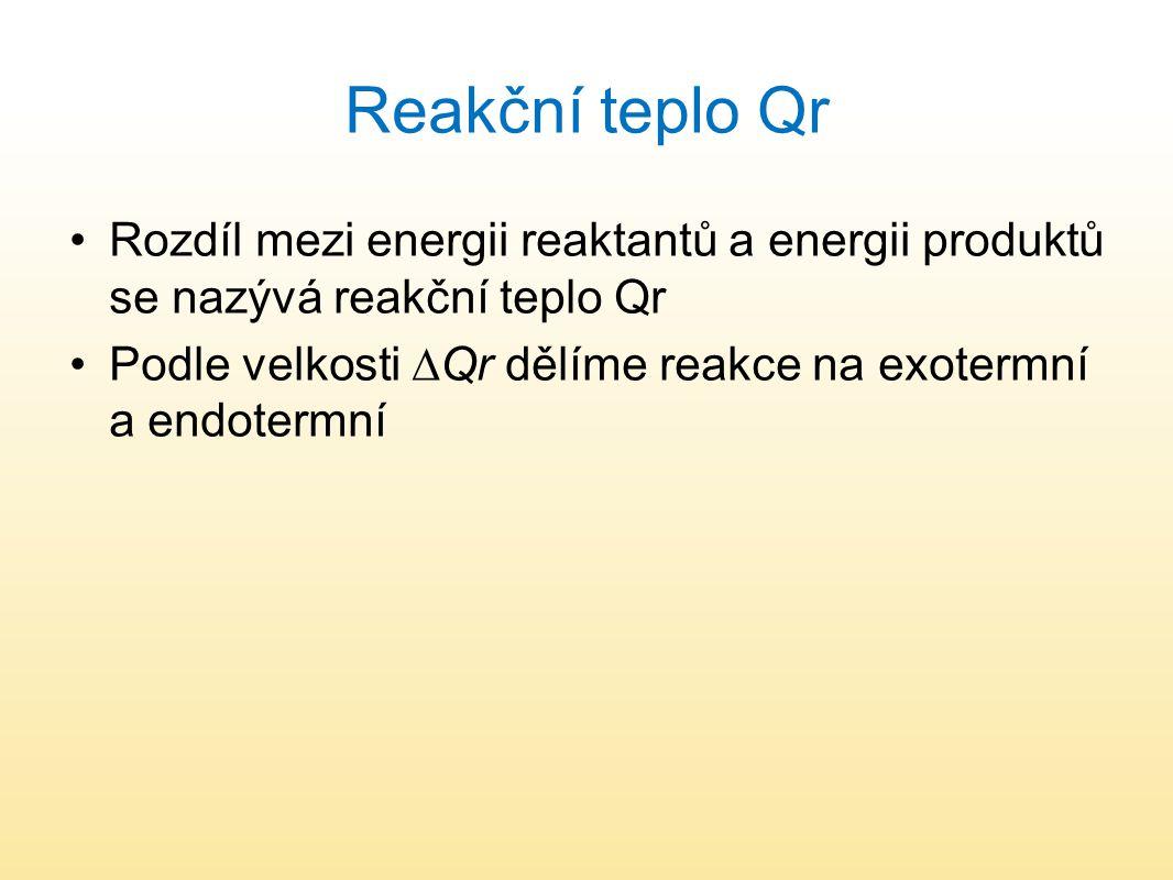 Exotermní reakce ∆Qr< 0∆Qr< 0 Energie produktů je nižší než výchozích látekEnergie produktů je nižší než výchozích látek teplo se uvolňujeteplo se uvolňuje Endotermní reakce ∆Or > 0∆Or > 0 Energie produktů je vyšší než výchozích látekEnergie produktů je vyšší než výchozích látek teplo musíme dodatteplo musíme dodat E reaktanty produkty časový průběh reakce D Qr > 0 E časový průběh reakce reaktanty produkty D Qr < 0