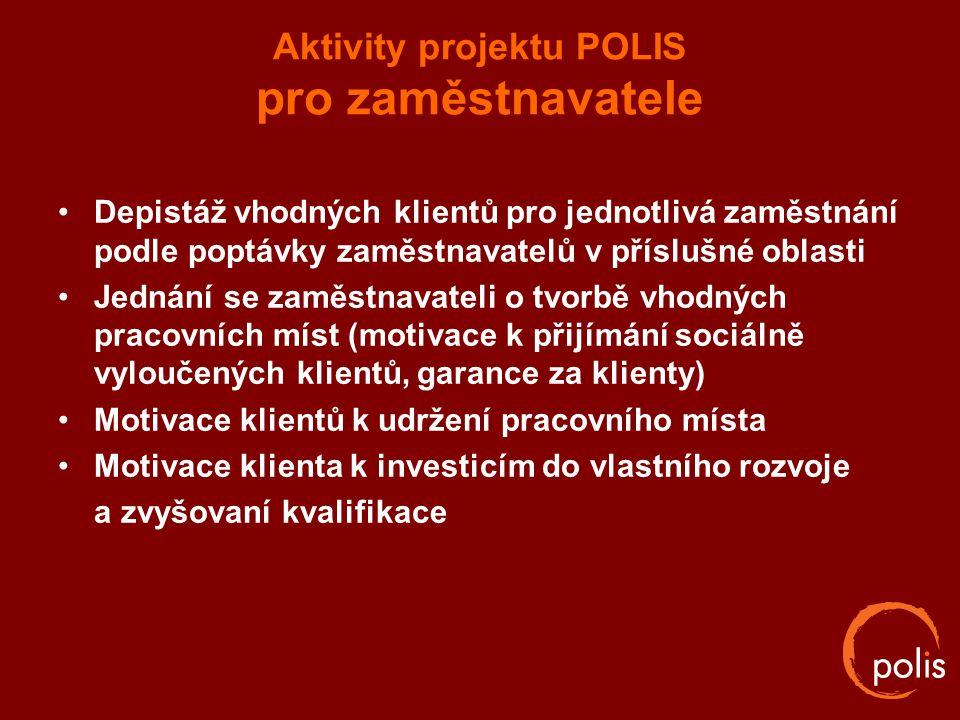 Aktivity projektu POLIS pro zaměstnavatele Depistáž vhodných klientů pro jednotlivá zaměstnání podle poptávky zaměstnavatelů v příslušné oblasti Jedná