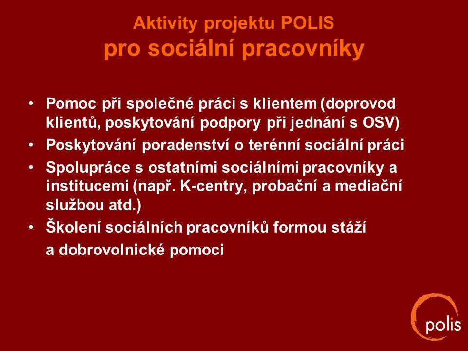 Aktivity projektu POLIS pro sociální pracovníky Pomoc při společné práci s klientem (doprovod klientů, poskytování podpory při jednání s OSV) Poskytov