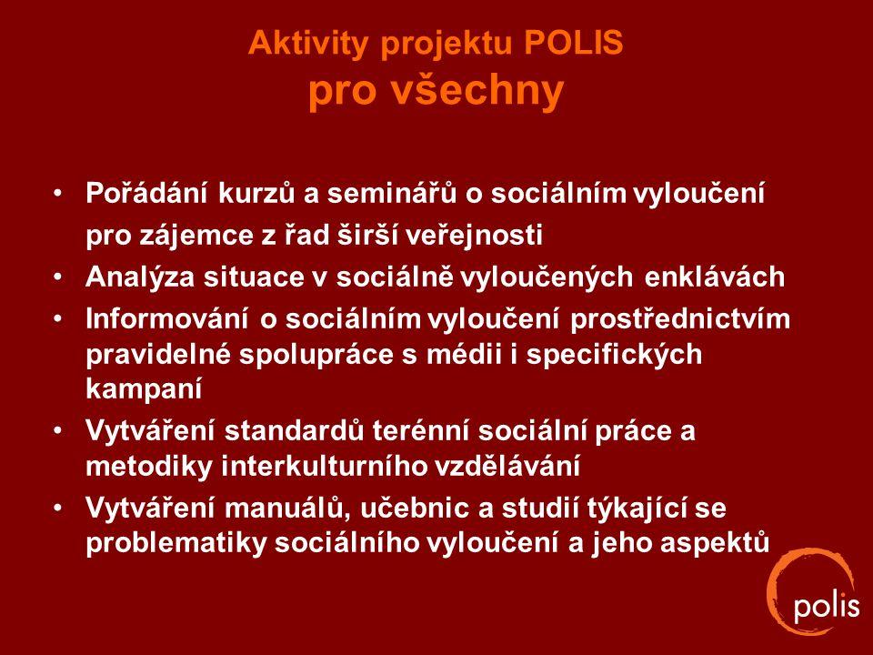 Aktivity projektu POLIS pro všechny Pořádání kurzů a seminářů o sociálním vyloučení pro zájemce z řad širší veřejnosti Analýza situace v sociálně vylo