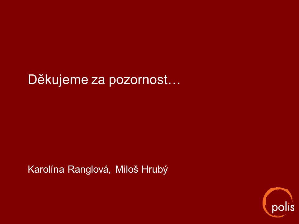 Děkujeme za pozornost… Karolína Ranglová, Miloš Hrubý
