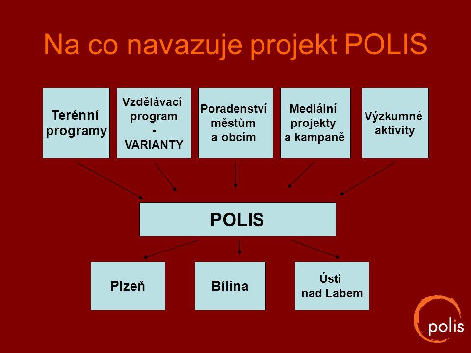 Na co navazuje projekt POLIS Terénní programy Vzdělávací program - VARIANTY Mediální projekty a kampaně Poradenství městům a obcím Výzkumné aktivity P