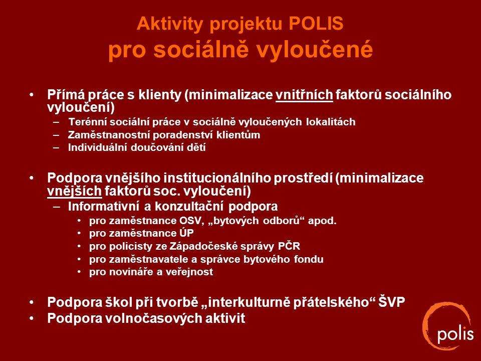 Aktivity projektu POLIS pro sociálně vyloučené Přímá práce s klienty (minimalizace vnitřních faktorů sociálního vyloučení) –Terénní sociální práce v s
