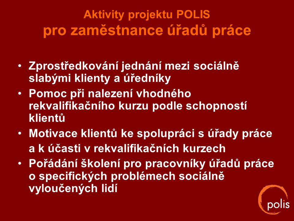 Aktivity projektu POLIS pro zaměstnance úřadů práce Zprostředkování jednání mezi sociálně slabými klienty a úředníky Pomoc při nalezení vhodného rekva