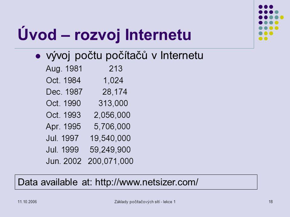 11.10.2006Základy počítačových sítí - lekce 118 vývoj počtu počítačů v Internetu Aug.