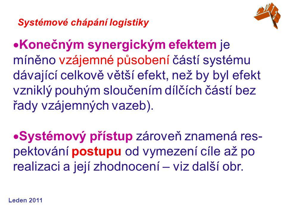 Leden 2011  Konečným synergickým efektem je míněno vzájemné působení částí systému dávající celkově větší efekt, než by byl efekt vzniklý pouhým sloučením dílčích částí bez řady vzájemných vazeb).