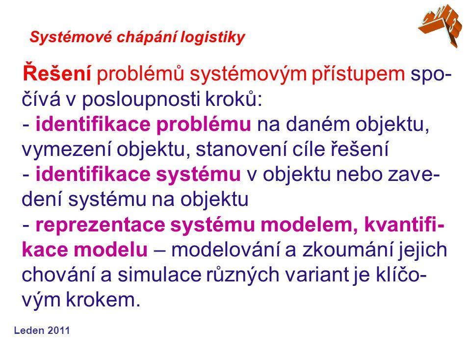 Leden 2011 Řešení problémů systémovým přístupem spo- čívá v posloupnosti kroků: - identifikace problému na daném objektu, vymezení objektu, stanovení cíle řešení - identifikace systému v objektu nebo zave- dení systému na objektu - reprezentace systému modelem, kvantifi- kace modelu – modelování a zkoumání jejich chování a simulace různých variant je klíčo- vým krokem.