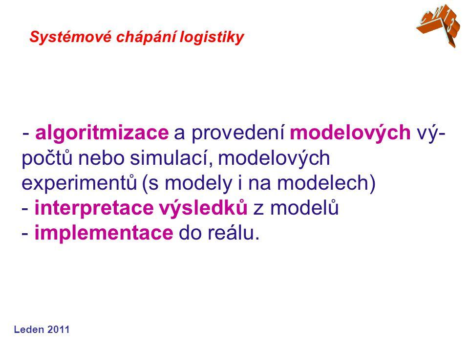 Leden 2011 - algoritmizace a provedení modelových vý- počtů nebo simulací, modelových experimentů (s modely i na modelech) - interpretace výsledků z modelů - implementace do reálu.