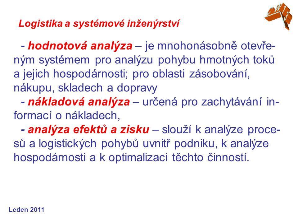 Leden 2011 - hodnotová analýza – je mnohonásobně otevře- ným systémem pro analýzu pohybu hmotných toků a jejich hospodárnosti; pro oblasti zásobování, nákupu, skladech a dopravy - nákladová analýza – určená pro zachytávání in- formací o nákladech, - analýza efektů a zisku – slouží k analýze proce- sů a logistických pohybů uvnitř podniku, k analýze hospodárnosti a k optimalizaci těchto činností.