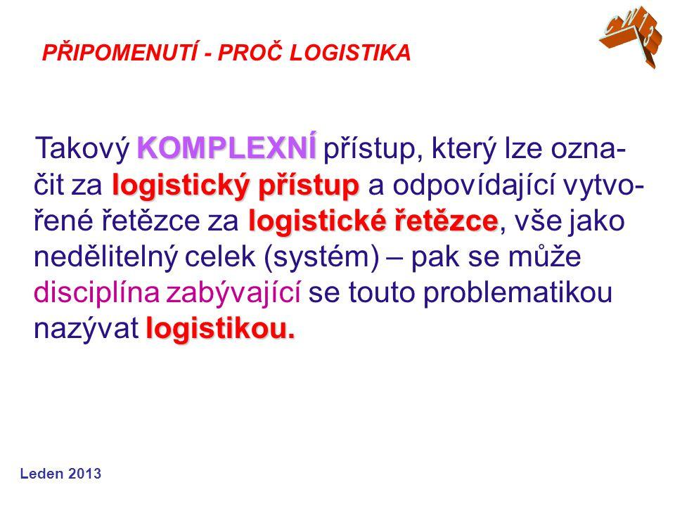 Leden 2013 KOMPLEXNÍ logistický přístup logistické řetězce logistikou.