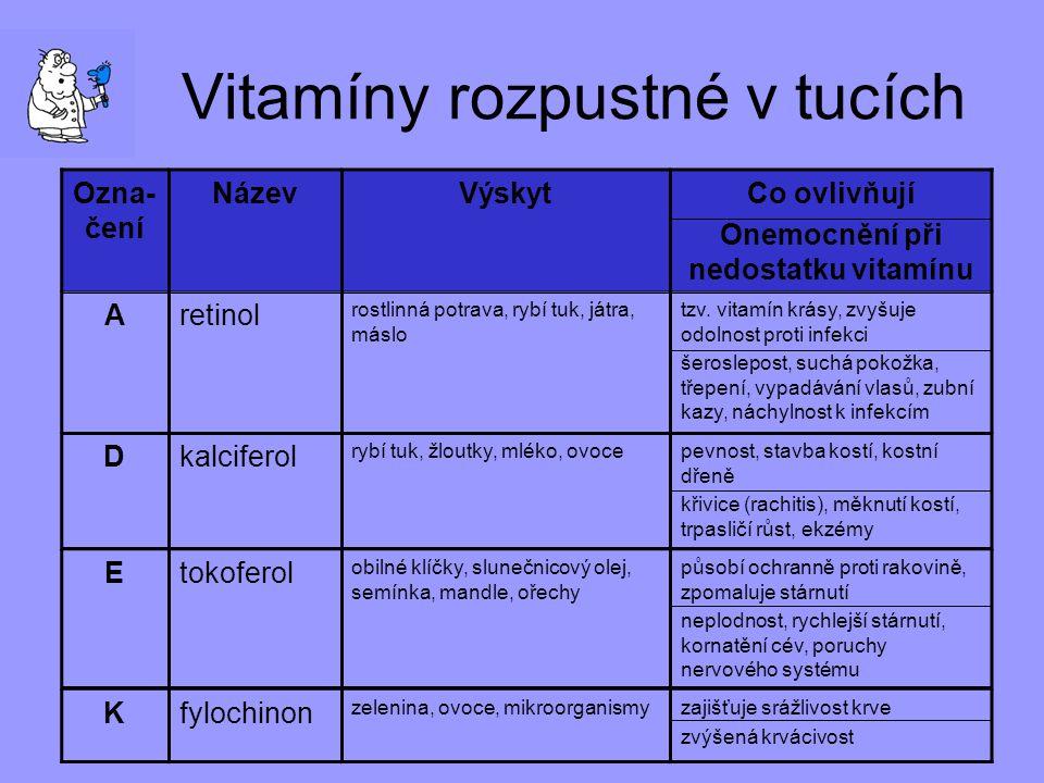 Vitamíny rozpustné v tucích Ozna- čení NázevVýskytCo ovlivňují Onemocnění při nedostatku vitamínu Aretinol rostlinná potrava, rybí tuk, játra, máslo t
