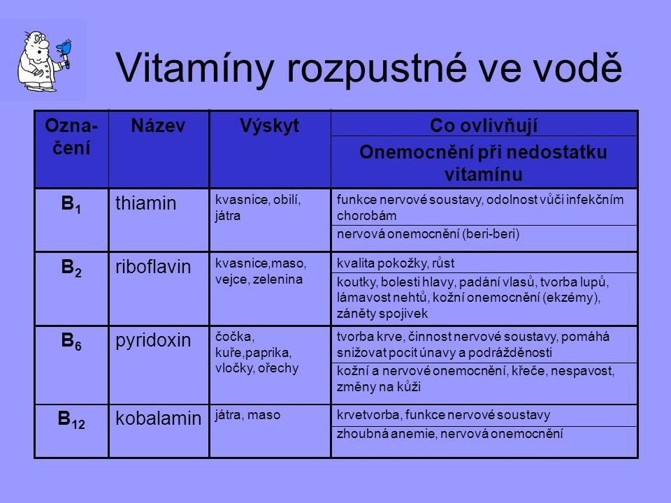 Vitamíny rozpustné ve vodě krvetvorba, funkce nervové soustavy zhoubná anemie, nervová onemocnění játra, maso kobalaminB 12 tvorba krve, činnost nervo