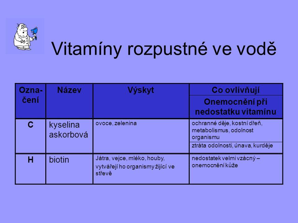 Vitamíny rozpustné ve vodě Ozna- čení NázevVýskytCo ovlivňují Onemocnění při nedostatku vitamínu Ckyselina askorbová ovoce, zeleninaochranné děje, kos