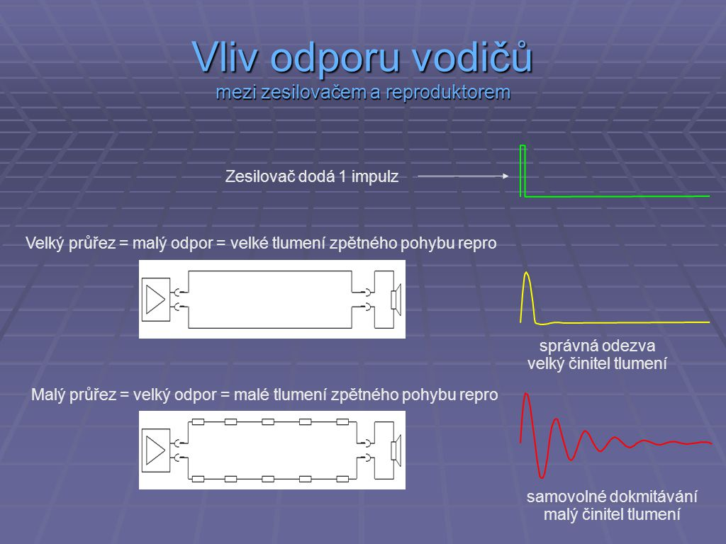 Vliv odporu vodičů mezi zesilovačem a reproduktorem Velký průřez = malý odpor = velké tlumení zpětného pohybu repro Malý průřez = velký odpor = malé t