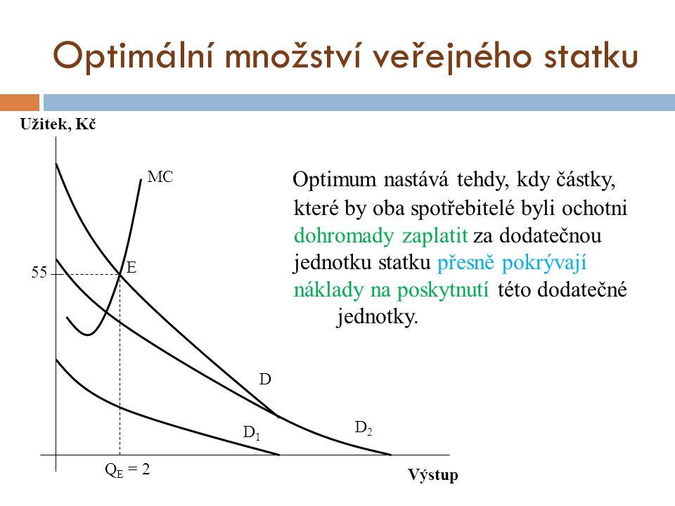 Optimální množství veřejného statku Optimum nastává tehdy, kdy částky, které by oba spotřebitelé byli ochotni dohromady zaplatit za dodatečnou jednotk