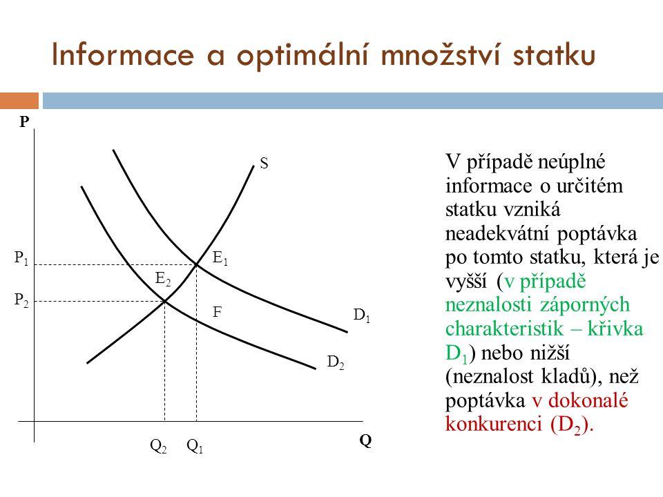 Informace a optimální množství statku V případě neúplné informace o určitém statku vzniká neadekvátní poptávka po tomto statku, která je vyšší (v příp