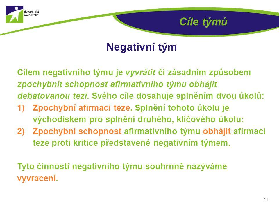 11 Cíle týmů Negativní tým Cílem negativního týmu je vyvrátit či zásadním způsobem zpochybnit schopnost afirmativního týmu obhájit debatovanou tezi.